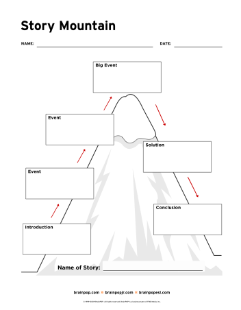 STORY MOUNTAIN: This Story Mountain graphic organizer can be used ...