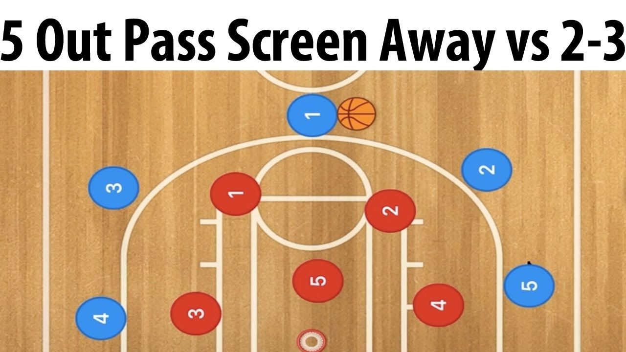 5 Out Pass And Screen Away Vs 2 3 Zone Defense Youth Basketball Plays Basketball Plays Youth Basketball Plays Youth Basketball