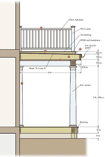 A Porch With A Rooftop Deck Building A Deck Rooftop Deck Deck Design