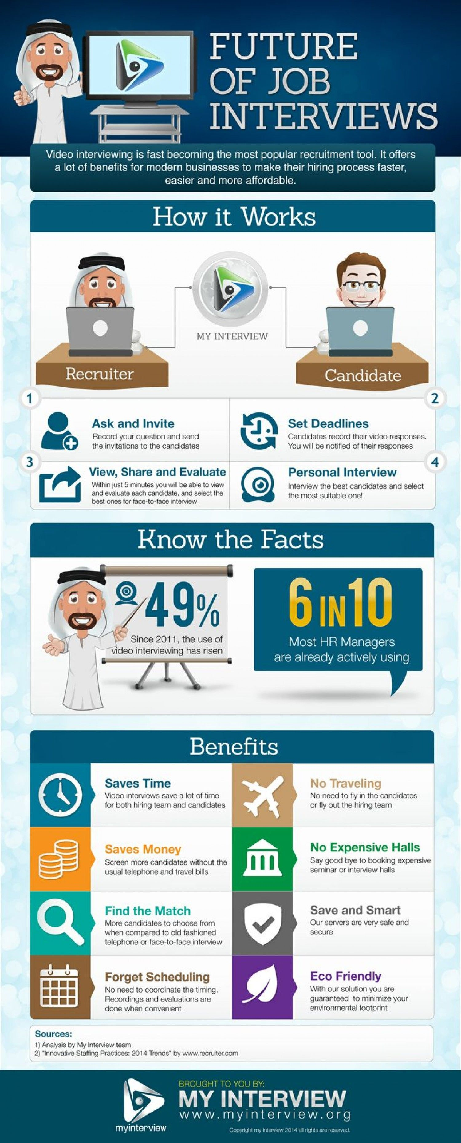 Future Of Job Interviews Interesting Job Interview Job Interview Advice Job Interview Tips