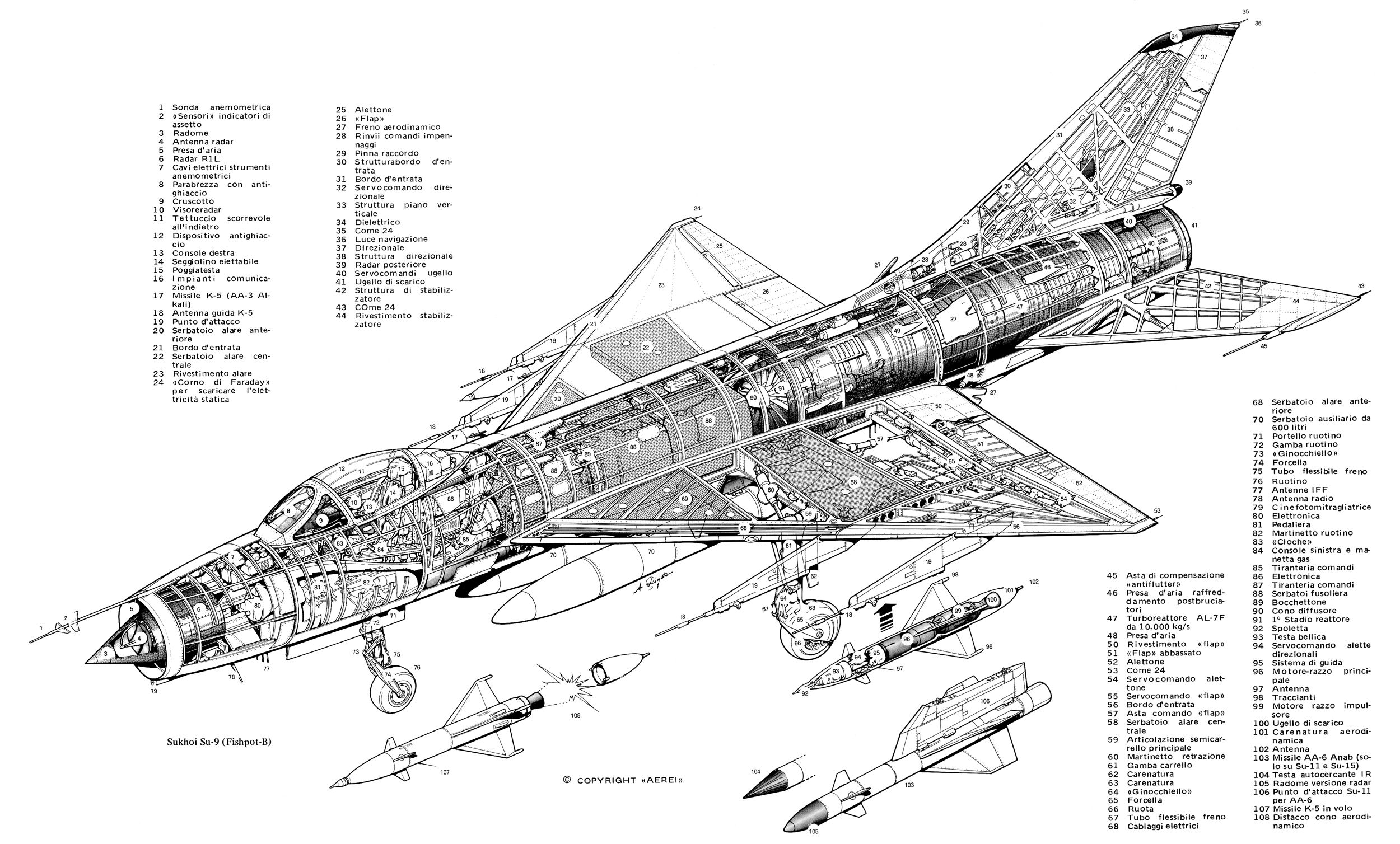 Pin By Roland Turner On Sukhoi Su 9 And Su 11