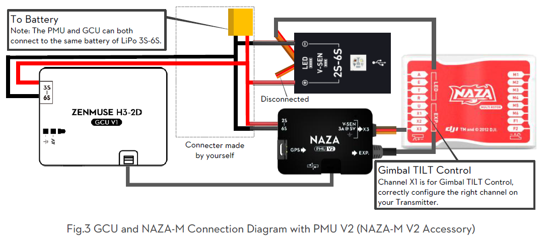 Naza mv2 wiring diagram