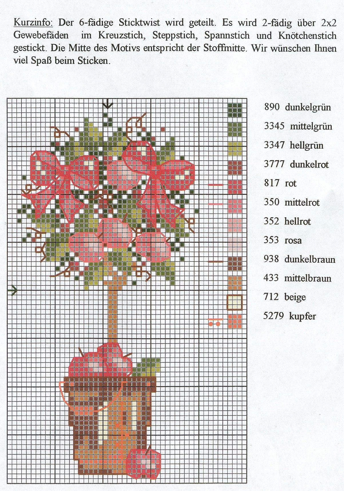 Ulrikegalleryru Watchph=Ek9 Cgtyb&Subpanel=Zoom&Zoom=8 Cross Stitch Treecross