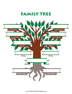 Adoptive Family Tree With Siblings Template Printable Pdf