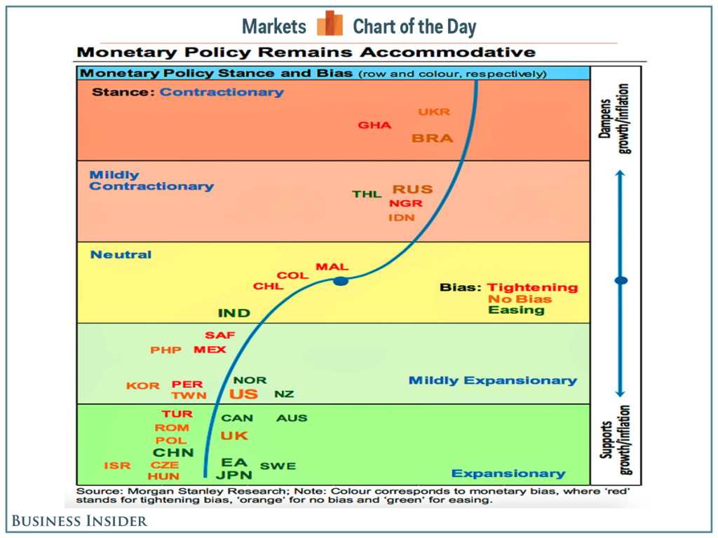 The 25 Best Monetary Policy Ideas On Pinterest