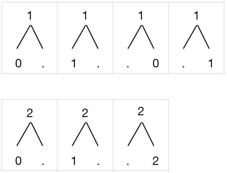 Wonderbaarlijk Getallen splitsen van 2 t.e.m. 10 | Splits, Werkbladen, Wiskunde NY-21
