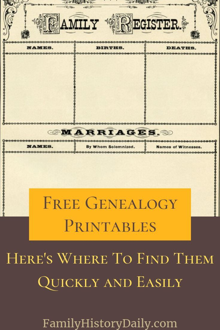 Why You Should Start Using Pinterest for Genealogy (and How to Do It) #genealogy
