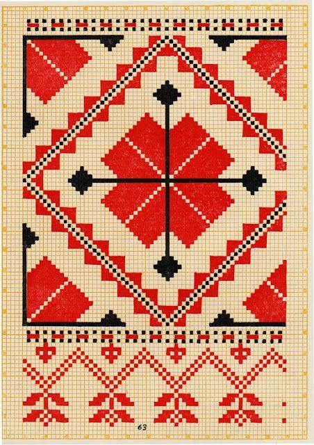 Love this stitch pattern #cross #stitch