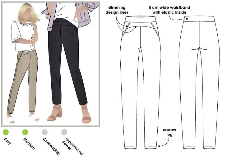 6803252455a Sage Stretch Pant Sewing Pattern- Style Arc (like the yoke side detail)