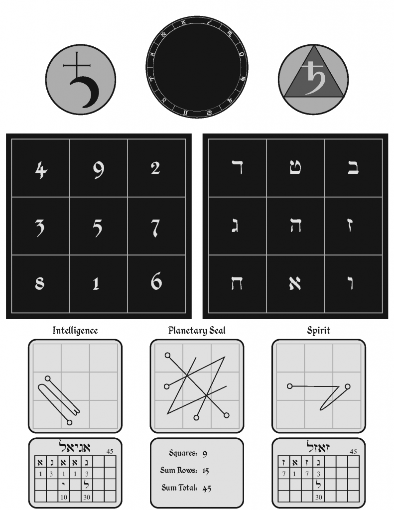 Saturn magic square sigils sigil magick and numerology saturn magic square sigils buycottarizona Image collections