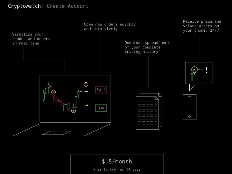 Pin by Melvin Hoyk on Bitcoin Era | Bitcoin price, Price ...