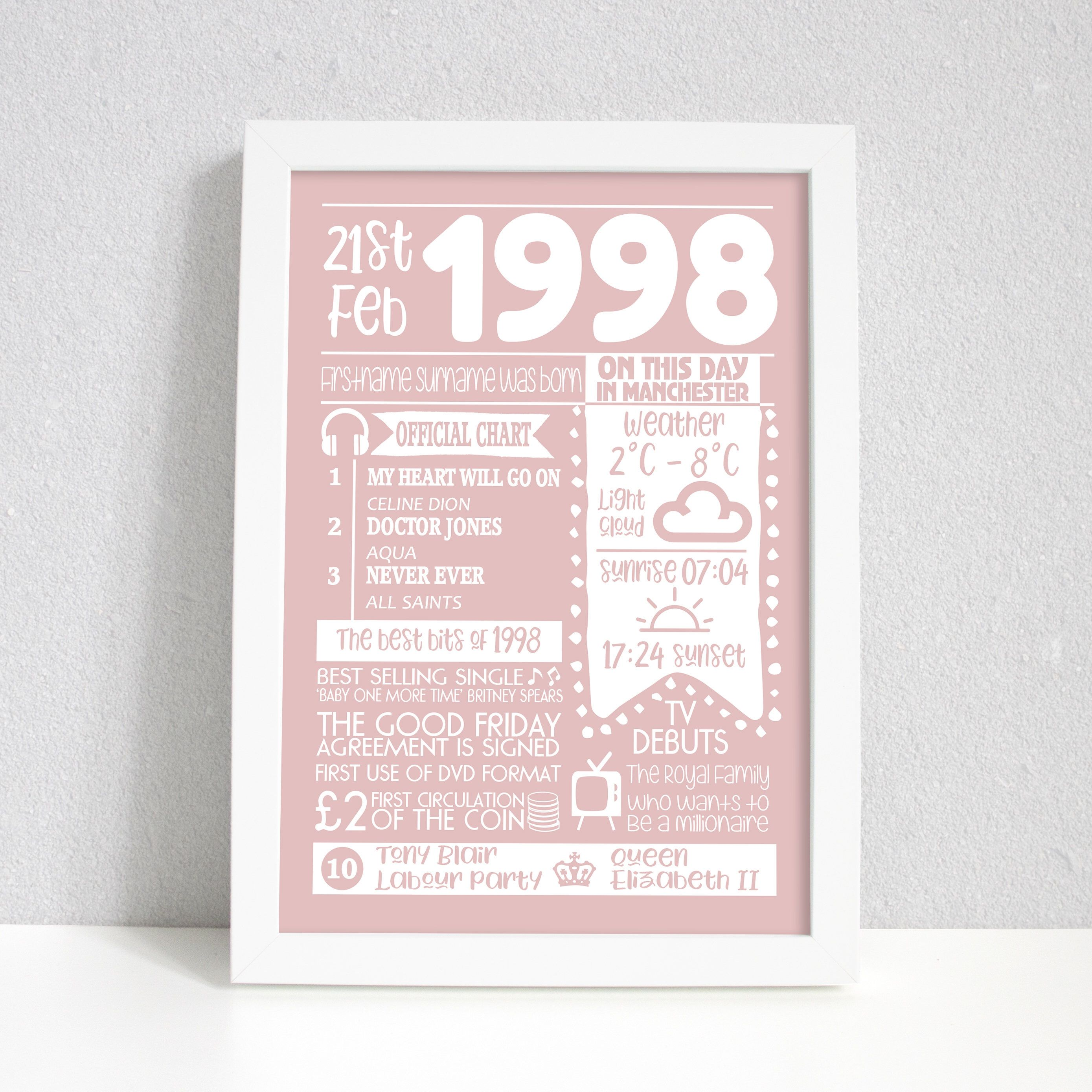 Personalised 21st Birthday gift, 1998 print, UK, Born in 1998 , A4 print, PRINT ONLY #21stbirthdaydecorations