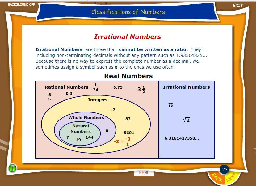 Example Of Real Numbers Whole Numbers Natural Numbers Integers Rational Numbers Irrational Numbers Graphic C Teaching Math Rational Numbers Natural Number