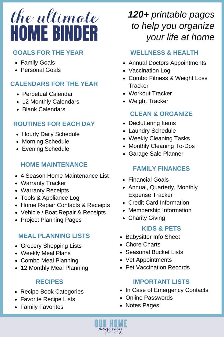 Working Mom Command Center Home Binder Home Organization Binders Home Management Binder