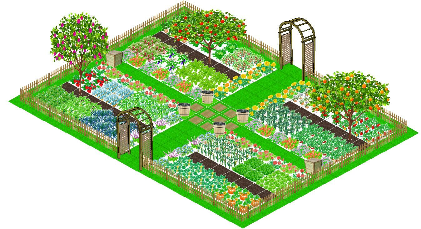 Application gratuite de dessin du plan de votre jardin for Amenagement jardin potager