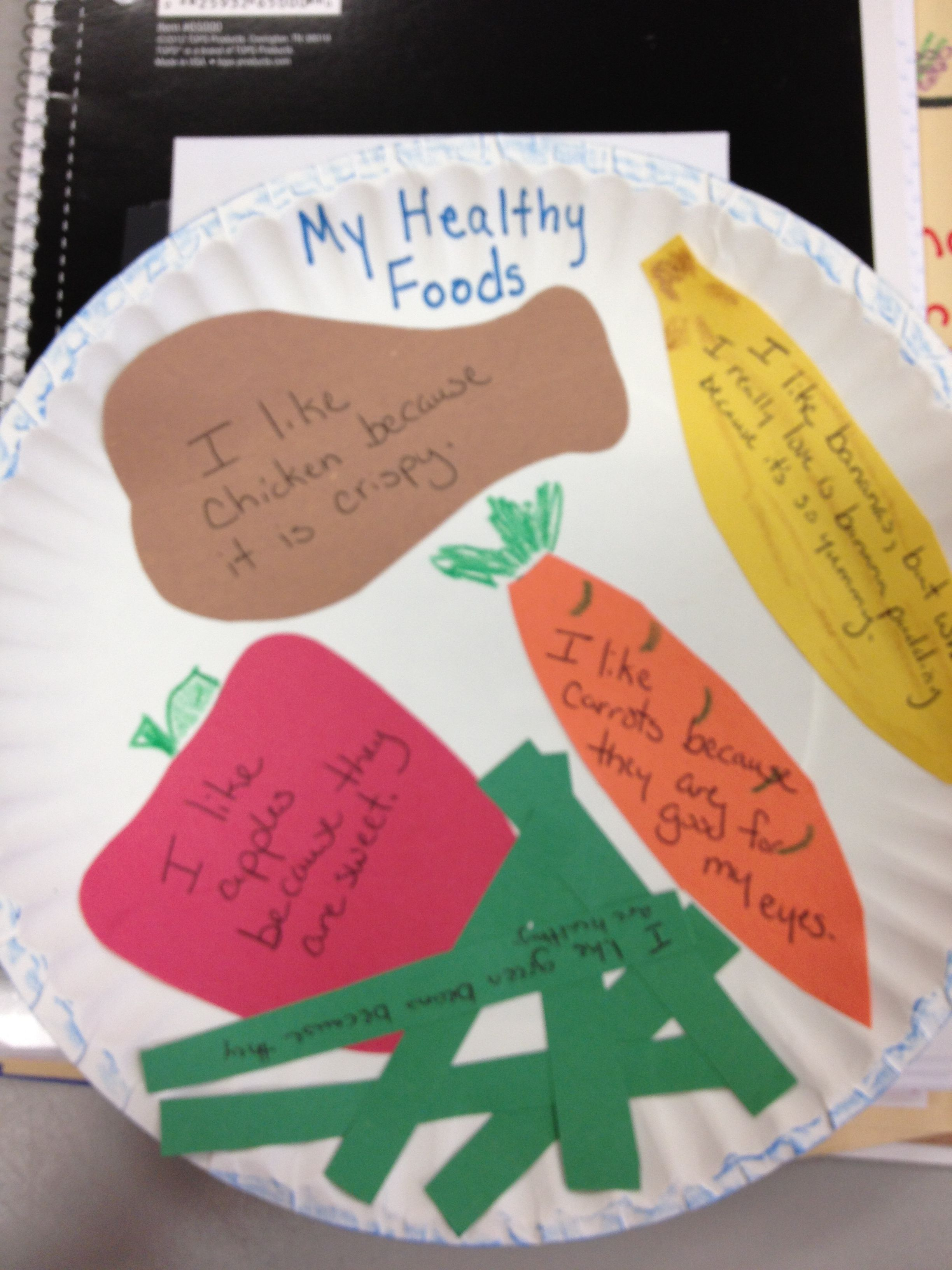 eating disorder essay outline