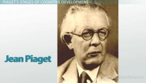 Which Jean Piaget book covers the his theory of the developmental stages?