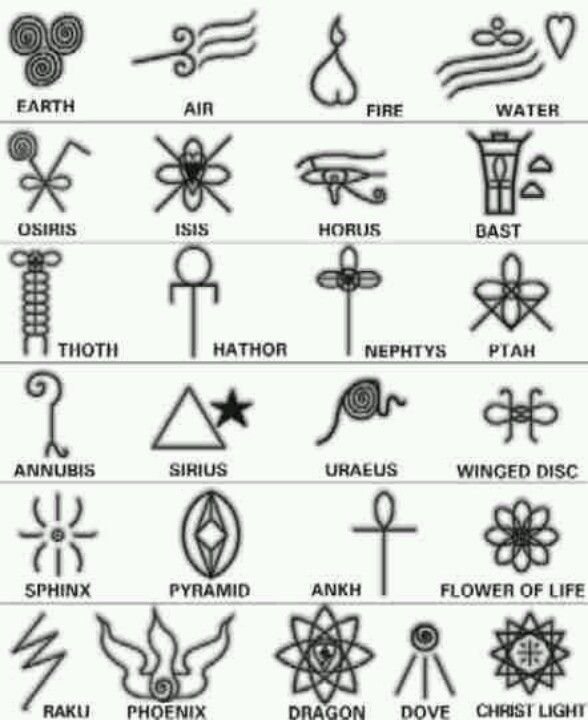 Egyptian Symbols Egypt Pinte