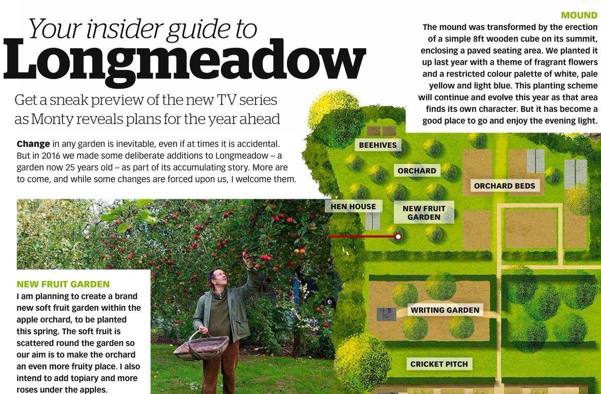 Monty Don Longmeadow Garden Landscape Gardeningg Com Longmeadow Garden Vegetable Garden Planning Longmeadow