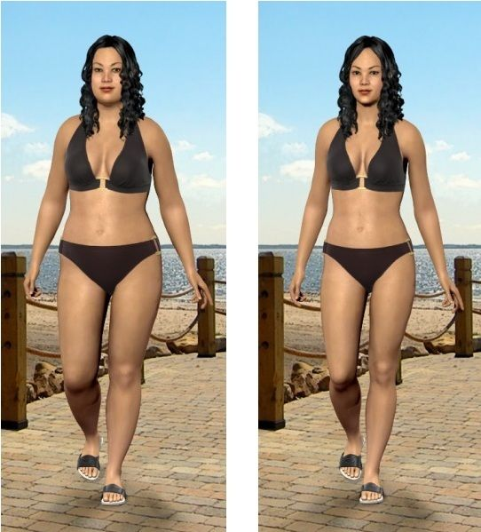 Типы Фигур Груша Похудеть В Ногах. Как можно похудеть в бедрах и ногах людям с фигурой типа груша, советы диетологов и эффективная диета