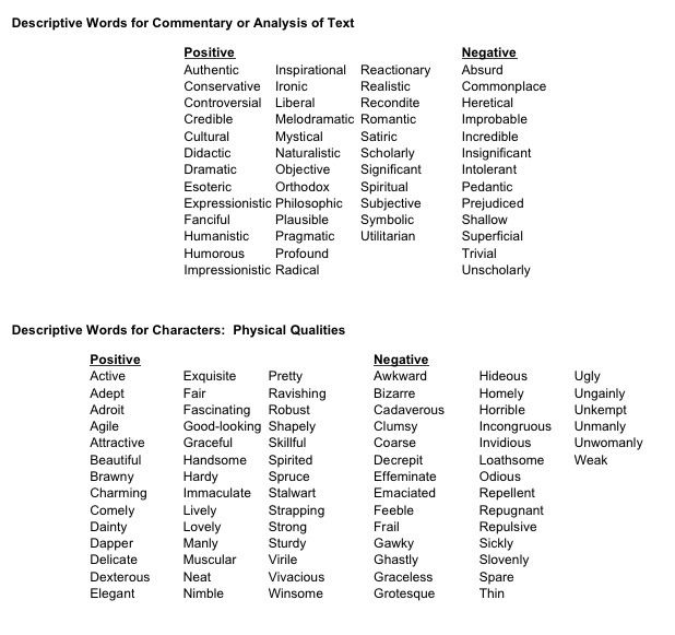 Helpful descriptive words (follow link for more)