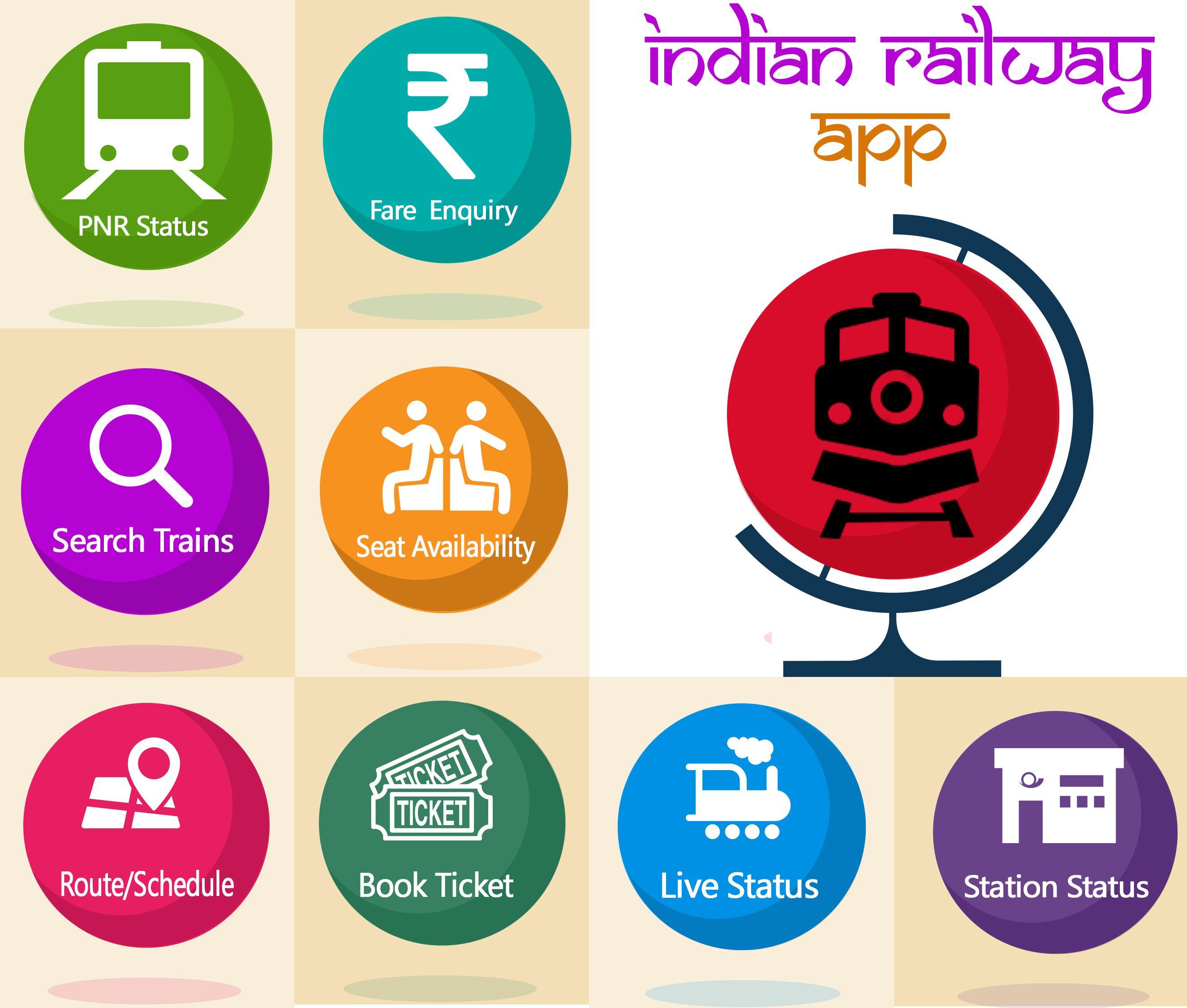 ... Indian Railway eRail System 0.2 screenshot 4 ...