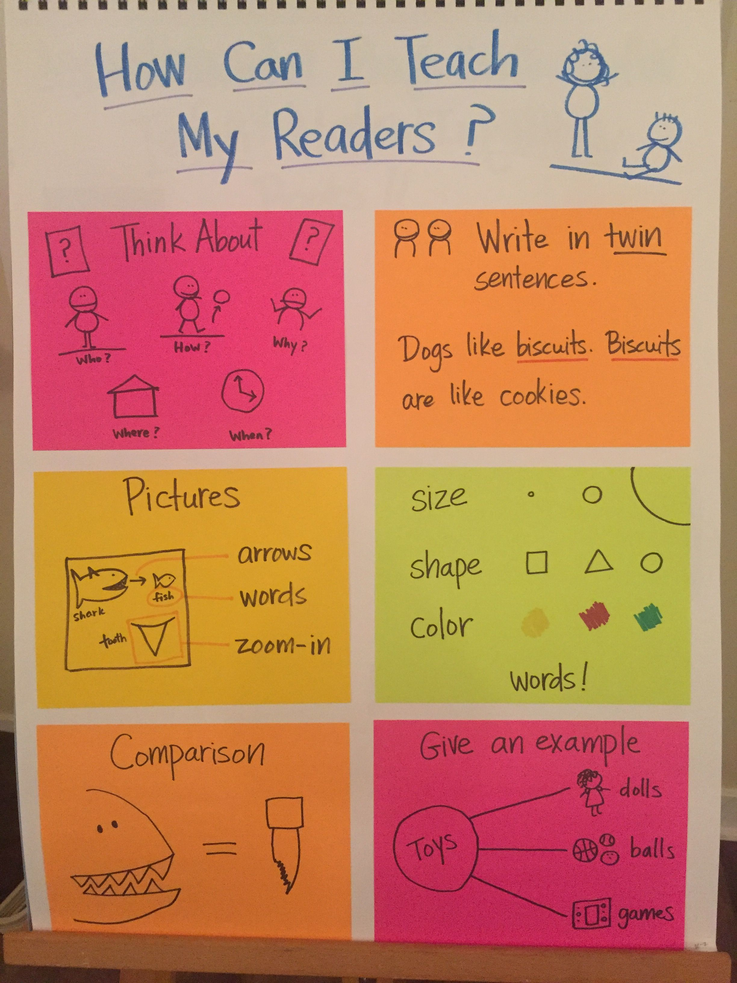 Pin by Literacy Partners on 3-5 Informational Writing Charts