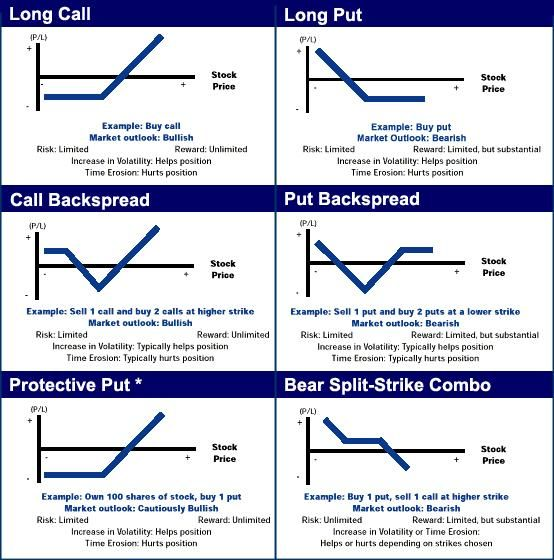 Binary options trading robot script