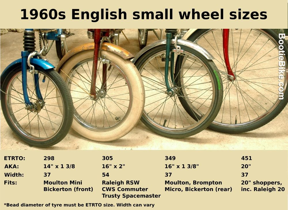 bicycle_small_wheel_comparison_moulton_raleigh_bootiebike_com_1000.jpg (1000×729)