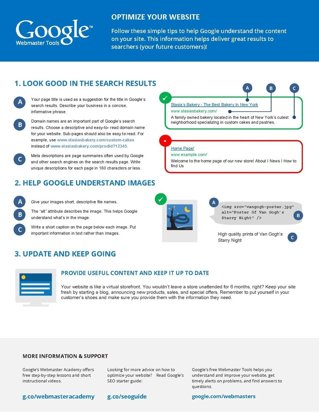Official Google Seo Cheat Sheet Time To Learn Seo Guide Google Seo Search Engine Optimization
