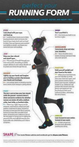 Running Form  Diets And Exercise    Running Form