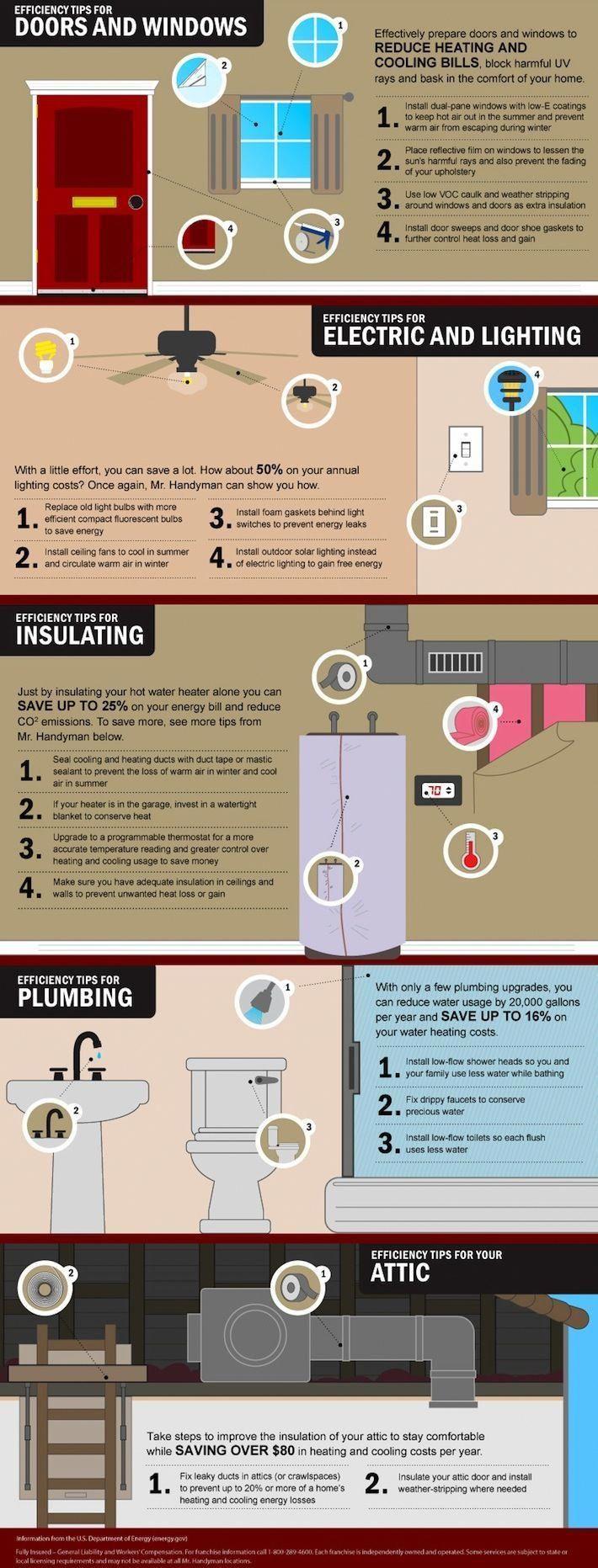 Fantastic! Eye appealing. home renovation ideas in 2020
