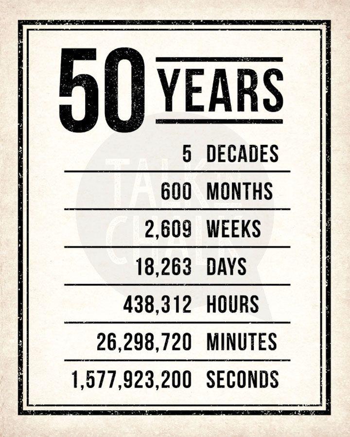 50th birthday printable sign