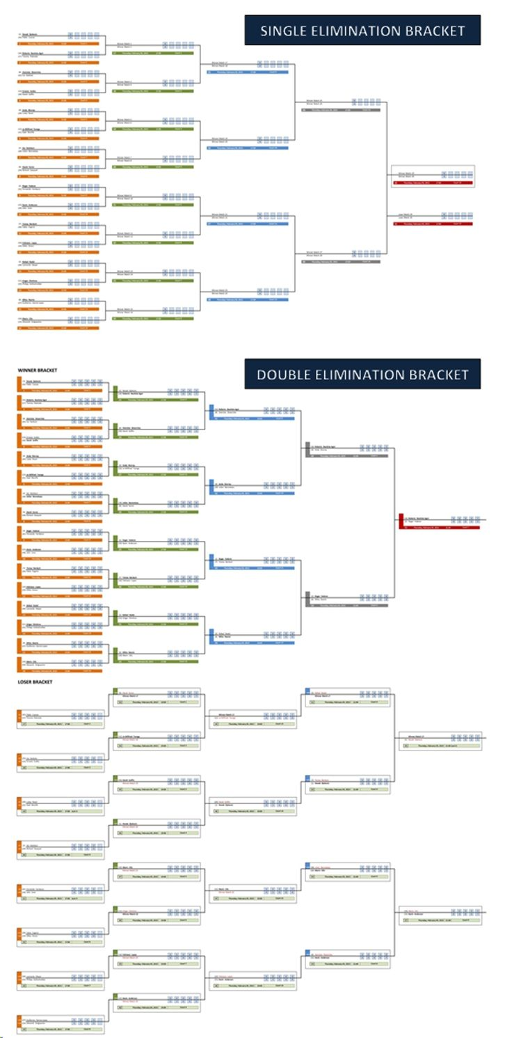 Single And Double Elimination Tournament Bracket Creator Team Schedule Sports Brackets Cornhole Tournament