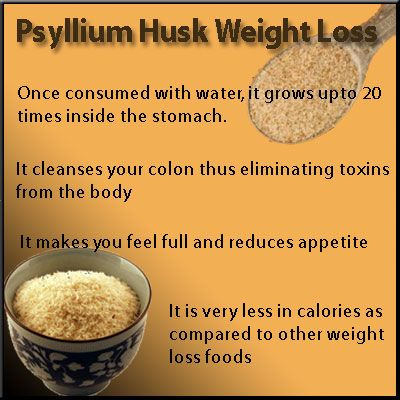 What Is Psyllium Husk Powder—And Why Is It In Every Keto Diet Recipe?