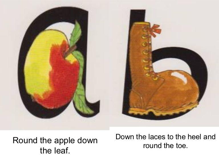 Letter formation letter formation alphabet preschool