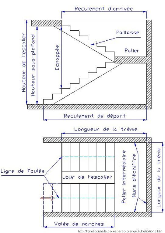 l 39 escalier le blog d 39 eddy fruchard chelle humaine pinterest chelles et humain. Black Bedroom Furniture Sets. Home Design Ideas