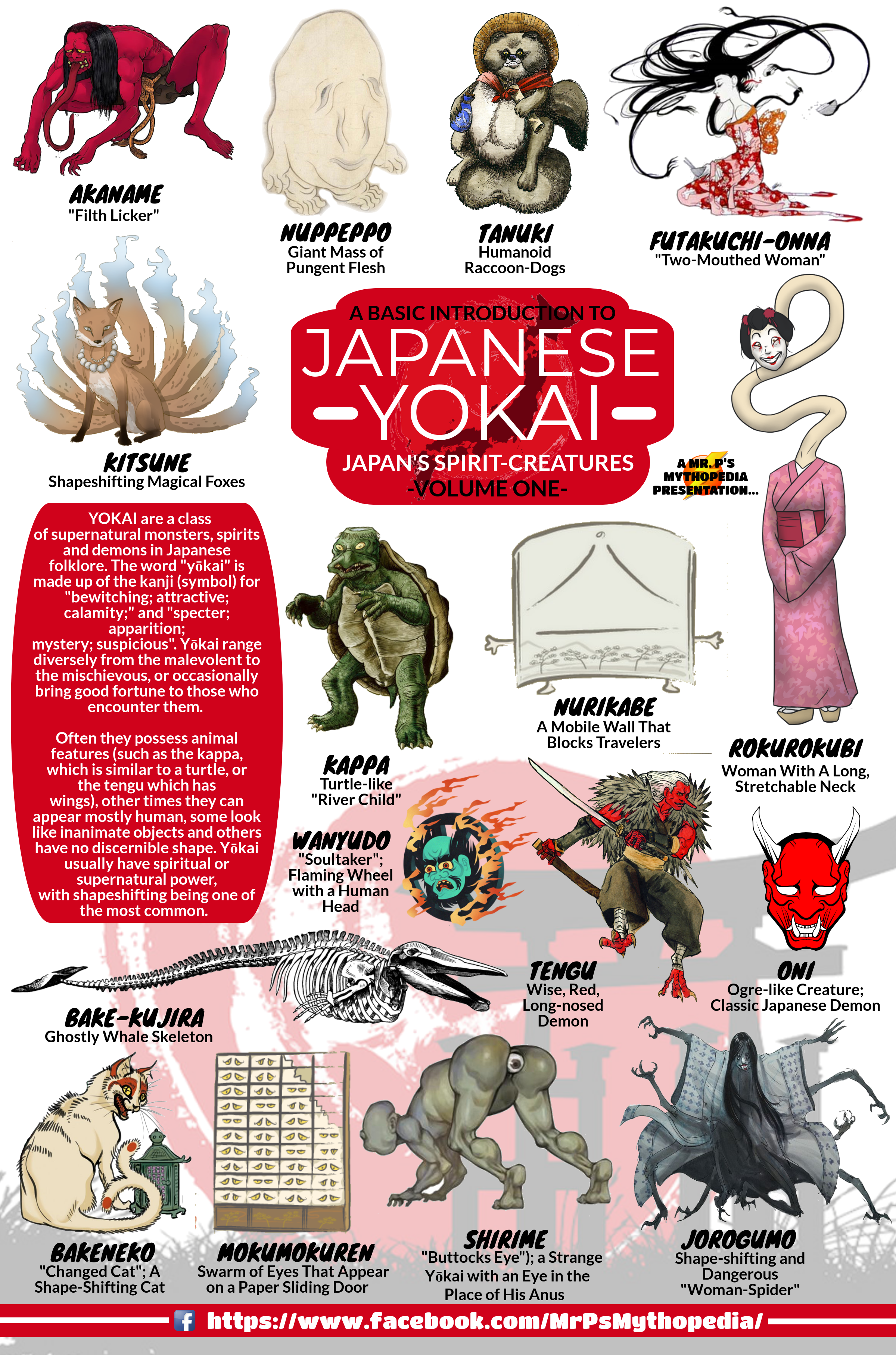 An Introduction To The Spirit Creatures Of Japanese