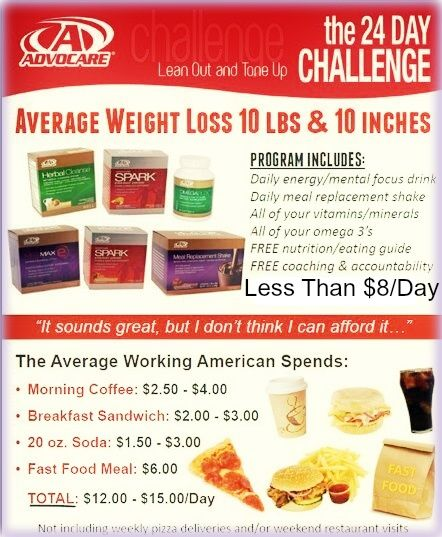 Advocare  Advocare 24 day Challenge Ultimate plan for health and weight loss