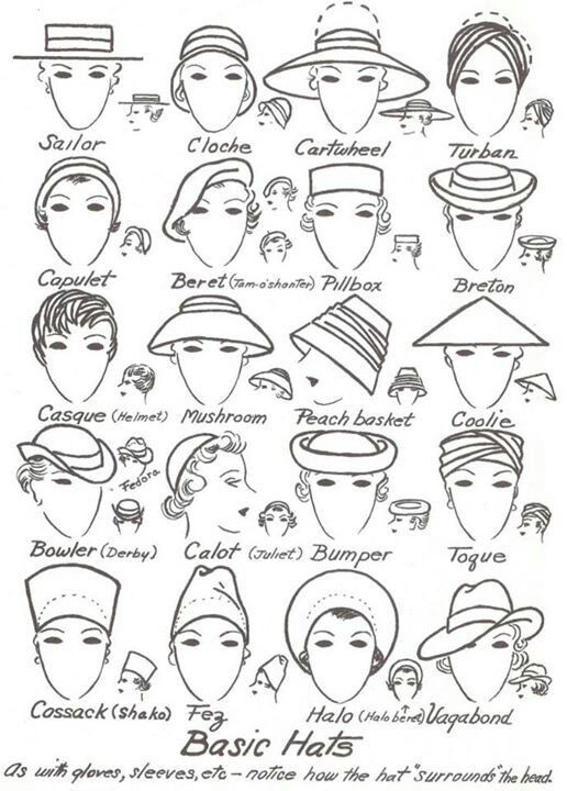 It S Almost Vagabond Weather Hats Vintage Fashion Infographic Hat Types