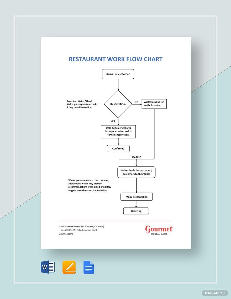 Restaurant Workflow Chart Template Google Docs Word Apple Pages Template Net Flow Chart Template Chart Work Flow Chart Chart wizard icon spreadsheet