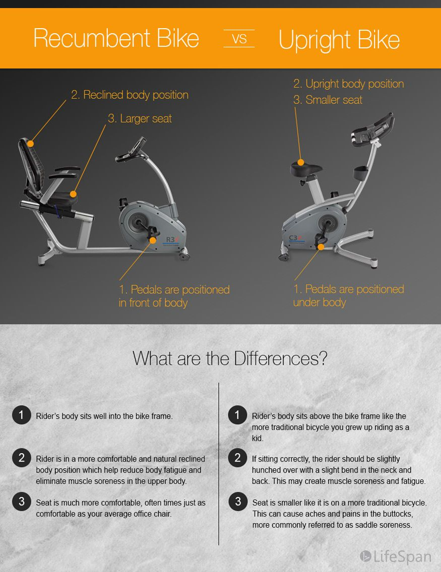Recumbent Bike Vs Upright Bike Which Is Best For You With