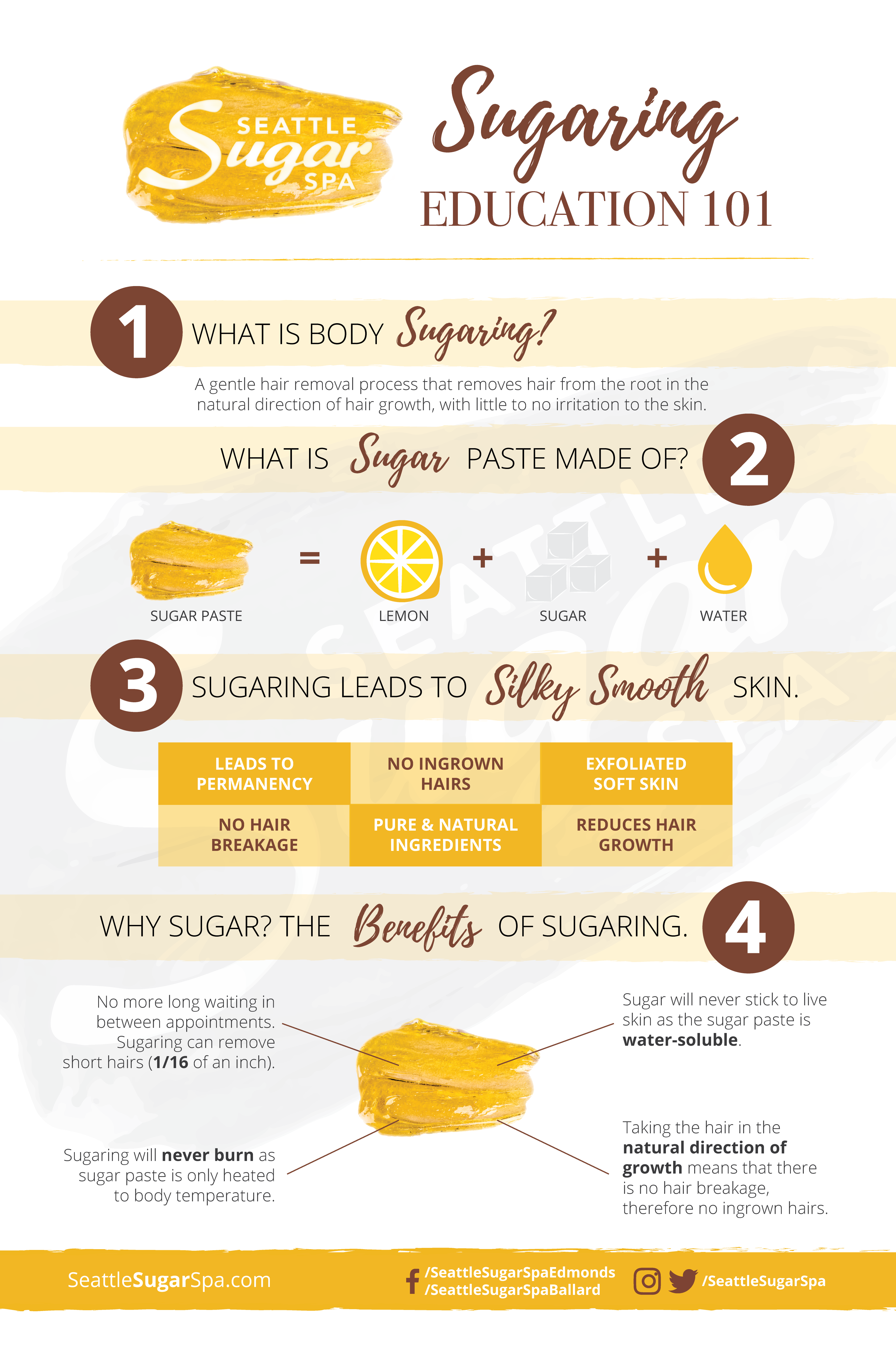 Sugaring 101 Learn All About Sugaring What Sugar Paste Is Made From And The Benefits Of Sugari Diy Wax Hair Removal Sugaring Hair Removal Diy Sugar Wax Diy