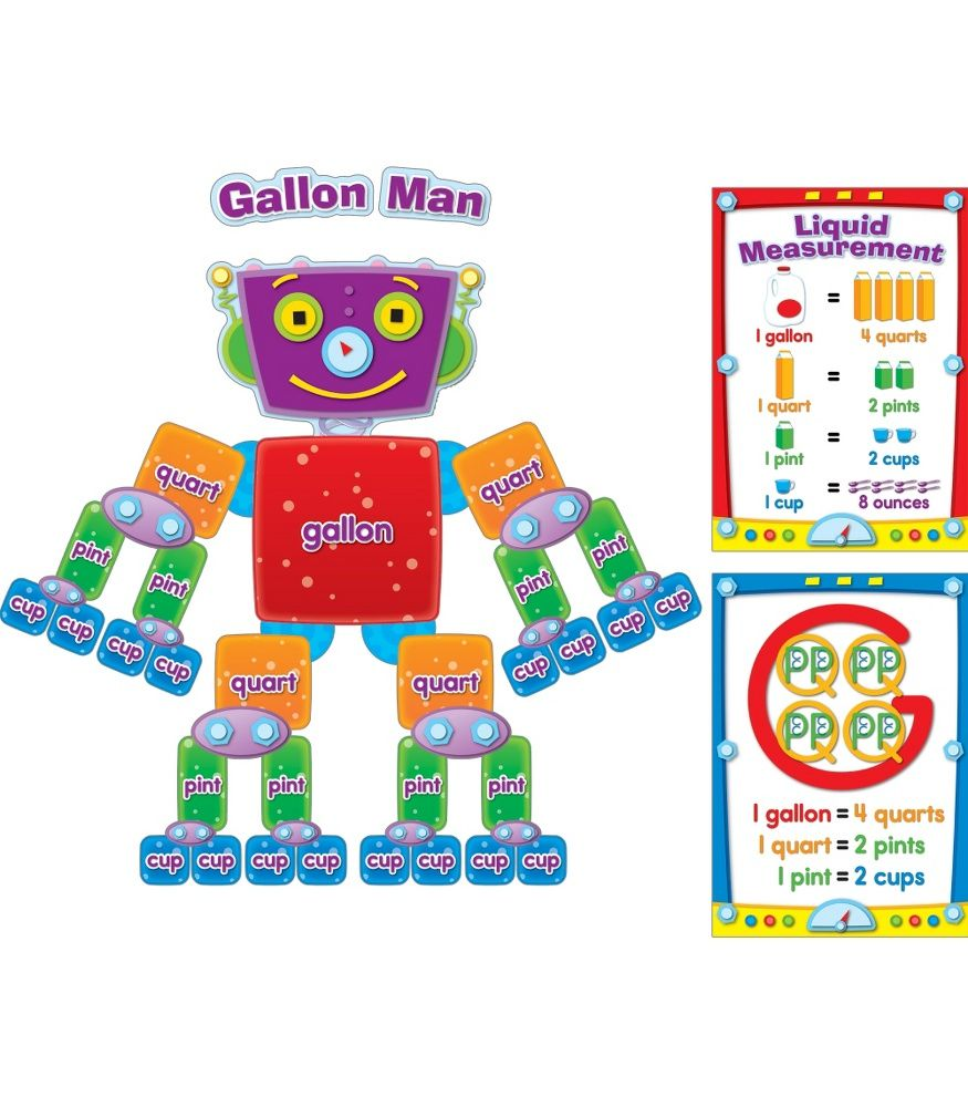 The Gallon Man Bulletin Board set makes teaching measurements easy ...