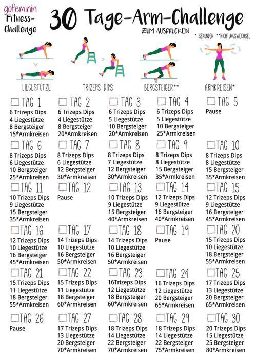 30 Day Arm Challenge: Battle the limp Wink arms!,  30 Day Arm Challenge: Battle the limp Wink arms!,