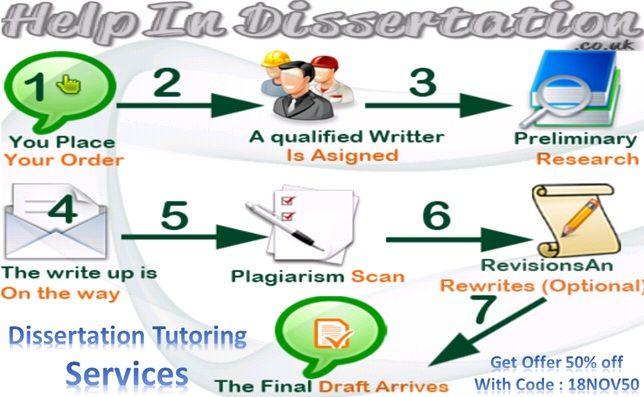 Dissertation services in uk university