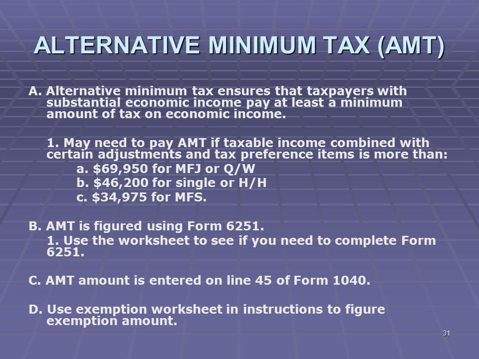 Alternative minimum tax non qualified stock options