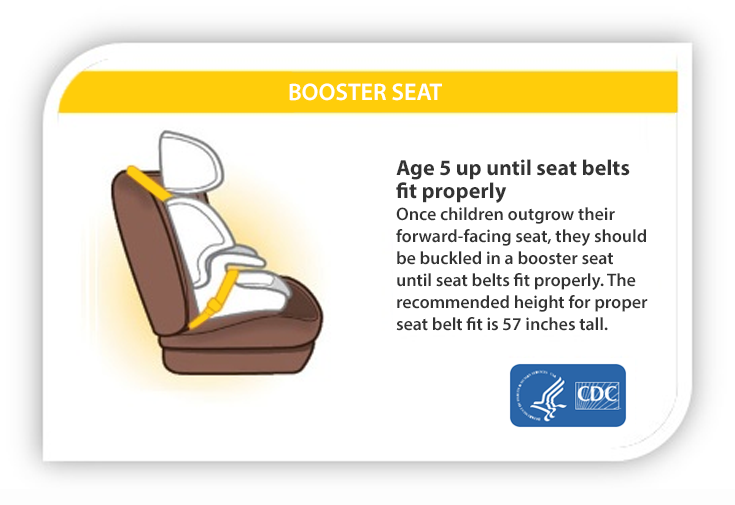 Moms and Dads – has your child outgrown their forward facing car seat? Using a booster seat until seat belts fit properly can be a lifesaver. Motor vehicle injuries are a leading cause of death among children in the United States. But many of these deaths can be prevented. Buckling children in age- and size-appropriate car seats, booster seats, and seat belts reduces serious and fatal injuries by more than half.