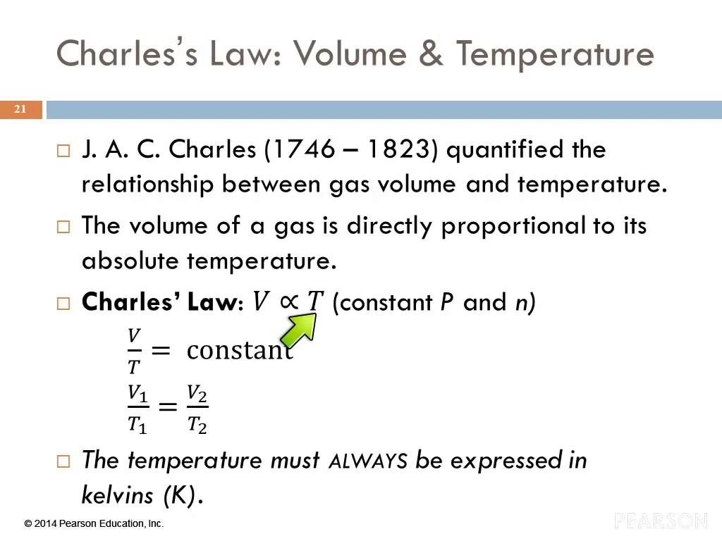 11 Chemistry Ideas Chemistry Gas Laws Chemistry Ideal Gas Law