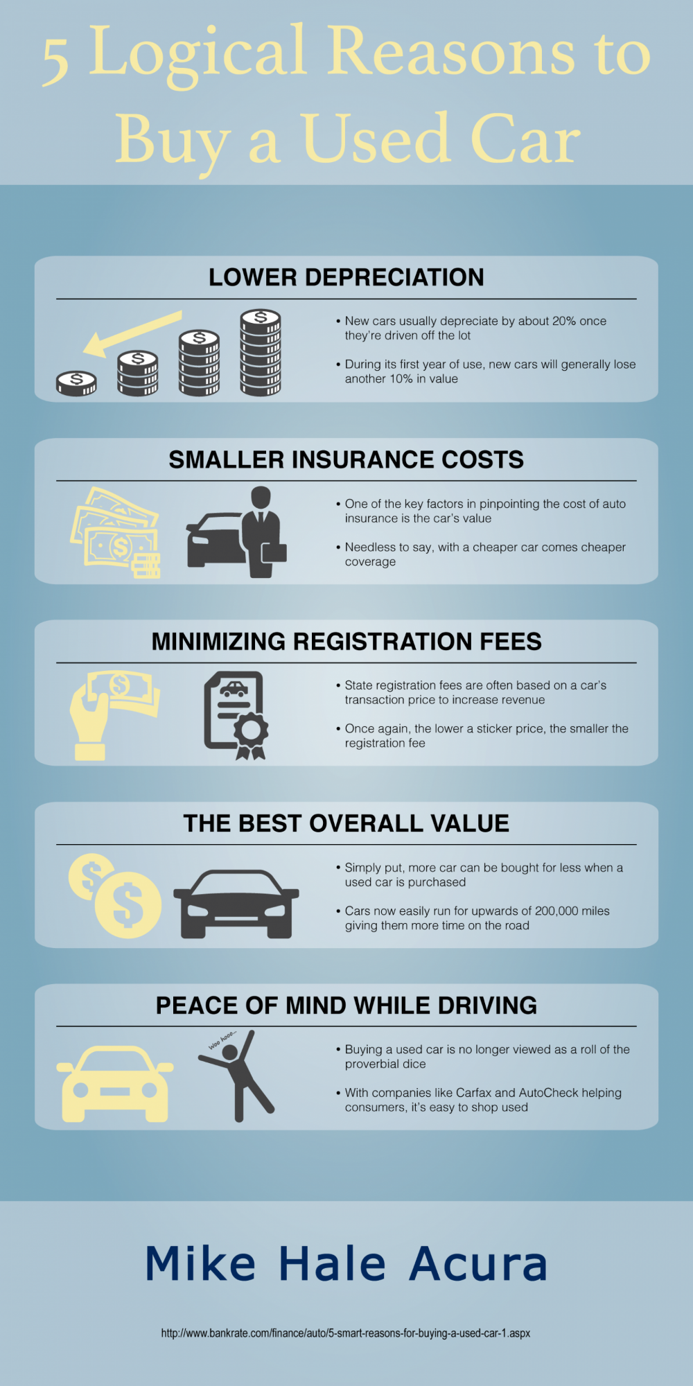 5 Logical Reasons To Buy A Used Car Visual Ly Buy Used Cars Used Cars Car Sharing